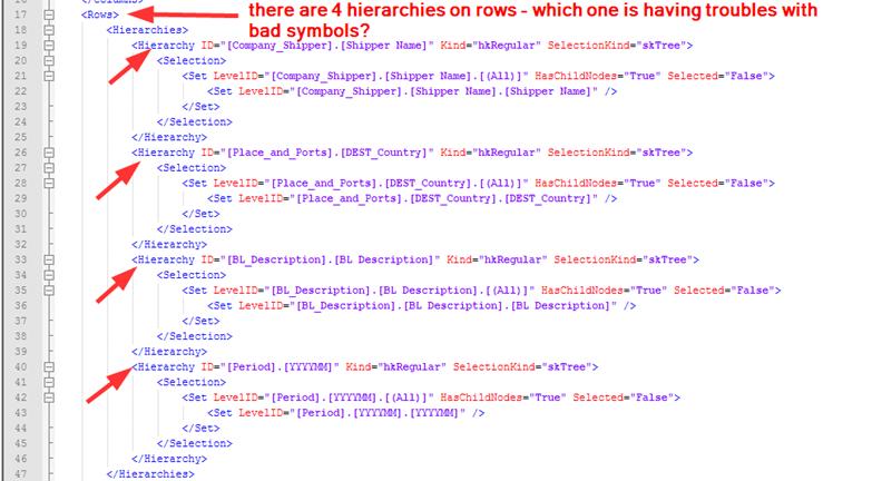 BIT Impulse Blog   Bad Symbols in Dimension Members